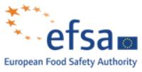 Logo EFSA (EU)